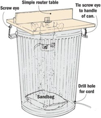 woodworking tips' trash can router